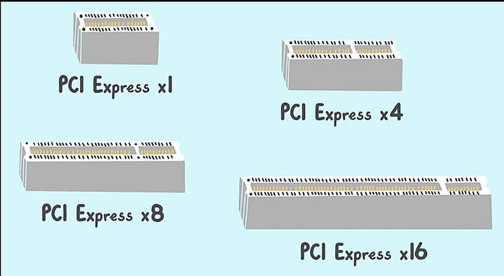 uses for pci express slots