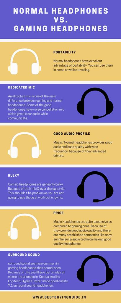 Normal-headphones-vs.-Gaming-headphones