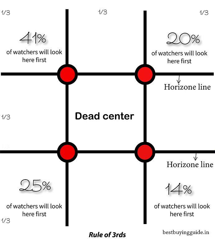 Rule of third image